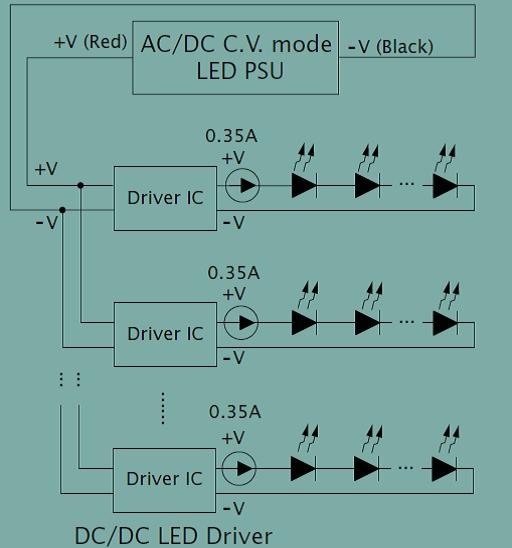 Constant voltage constant current LED strip design