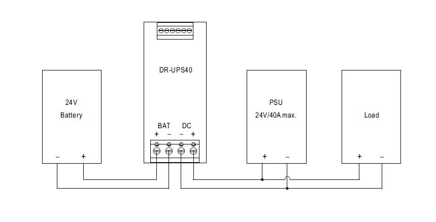 MEAN WELL DR-UPS40 Installation Instructions | Power Supplies Australia