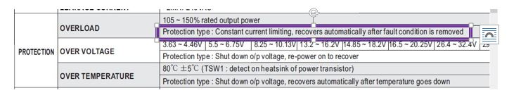 Mean Well power supply hiccup mode