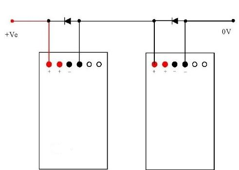 Connecting two power supplies in series
